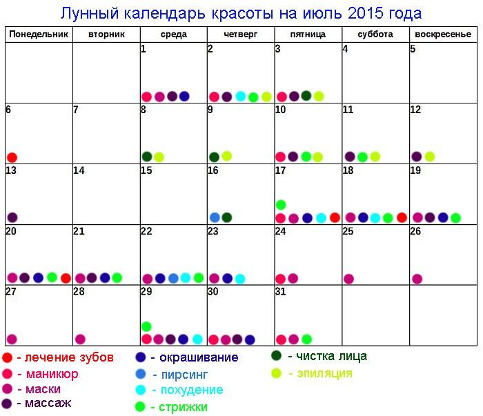 Педикюр в мае по лунному календарю