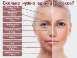 Ботулинотерапия — Ботокс Ботулакс Рефайнекс