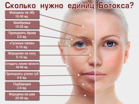 Ботулинотерапия - Ботокс Ботулакс Рефайнекс